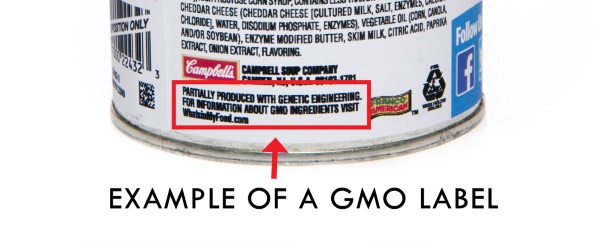 GMO Campbell Labeling