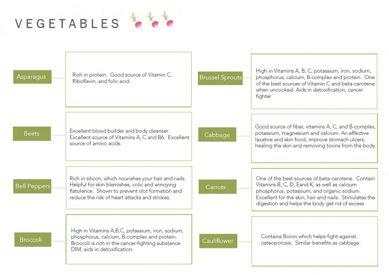 Vegetable-Guide-Page